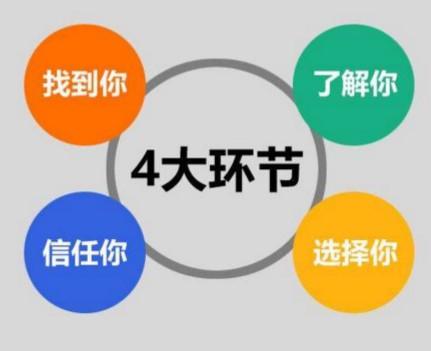 又名江油站长网:高转化页面与精准流量才是SEO核心目的!