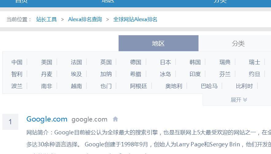 全球网站排名